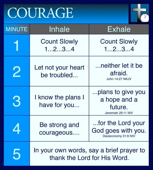 Christian Meditation for Courage