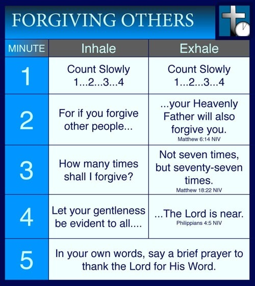 ForgiveOthers