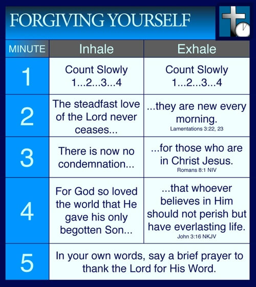 The Forgiving Yourself Five-Minute Christian Meditation