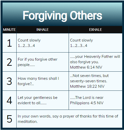 Forgiving Others Meditation